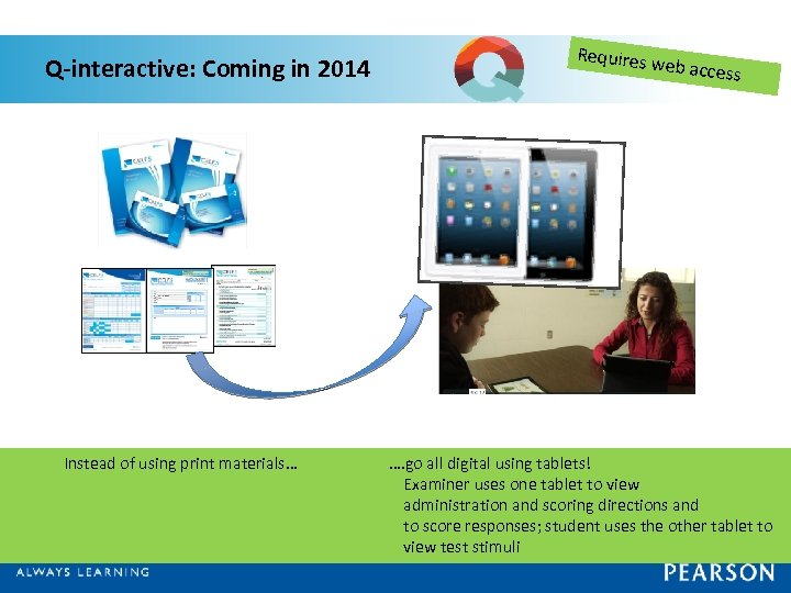 Q-interactive: Coming in 2014 Instead of using print materials… Requires w eb access ….