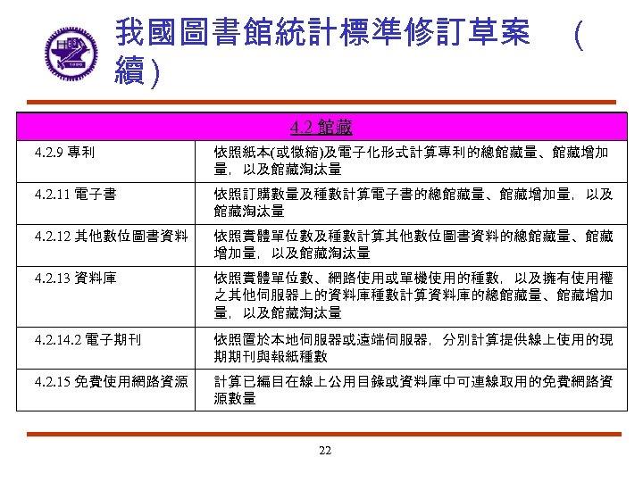 我國圖書館統計標準修訂草案 續) ( 4. 2 館藏 4. 2. 9 專利 依照紙本(或微縮)及電子化形式計算專利的總館藏量、館藏增加 量,以及館藏淘汰量 4. 2.
