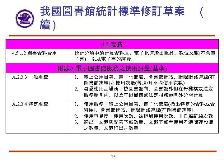 我國圖書館統計標準修訂草案 續) ( 4. 5 經費 4. 5. 1. 2 圖書資料費用 統計分項中須計算資料庫、電子化連續出版品、數位文獻(不含電 子書),以及電子書的經費 附錄A