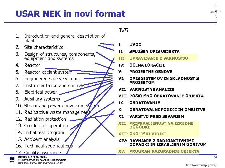 USAR NEK in novi format 1. Introduction and general description of plant 2. Site