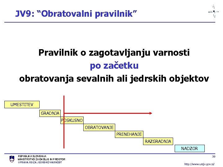 """JV 9: """"Obratovalni pravilnik"""" Pravilnik o zagotavljanju varnosti po začetku obratovanja sevalnih ali jedrskih"""