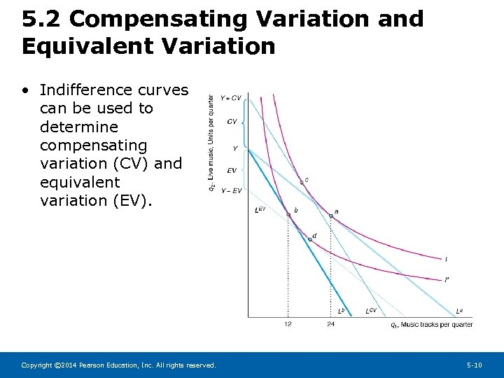 5. 2 Compensating Variation and Equivalent Variation • Indifference curves can be used to