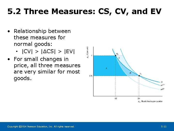 5. 2 Three Measures: CS, CV, and EV • Relationship between these measures for