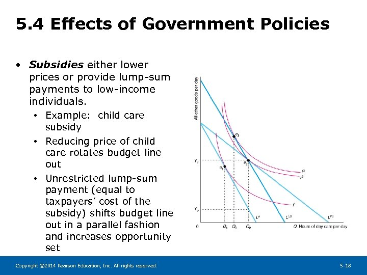 5. 4 Effects of Government Policies • Subsidies either lower prices or provide lump-sum