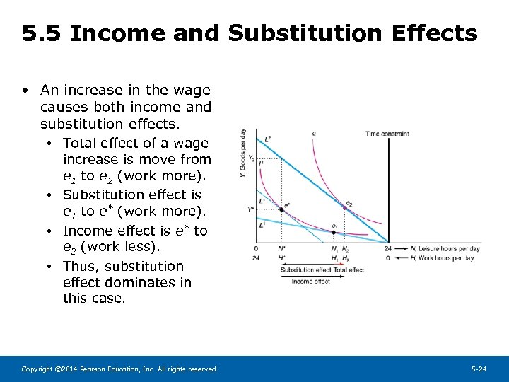 5. 5 Income and Substitution Effects • An increase in the wage causes both