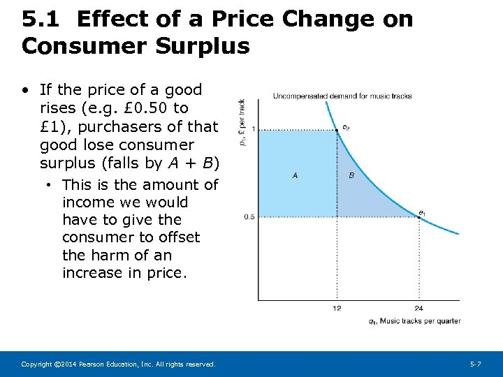 5. 1 Effect of a Price Change on Consumer Surplus • If the price