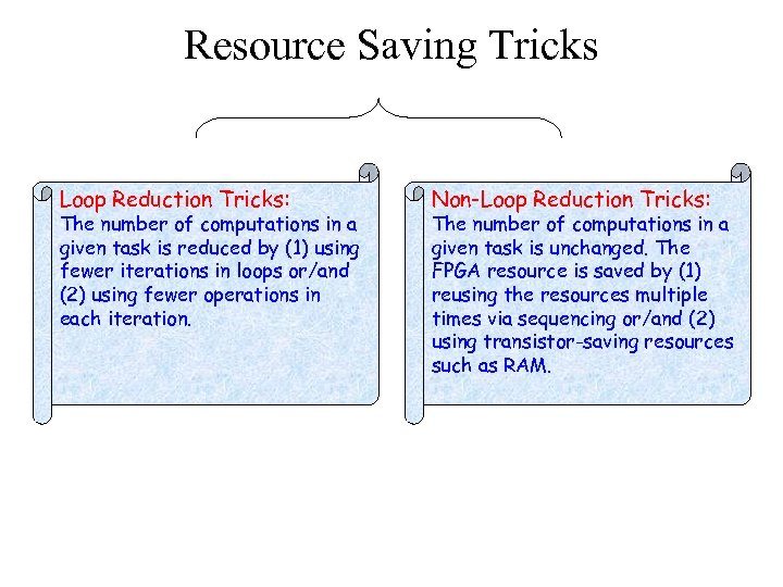 Resource Saving Tricks Loop Reduction Tricks: The number of computations in a given task