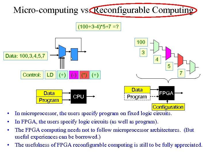 Micro-computing vs. Reconfigurable Computing (100+3 -4)*5+7 =? 100 3 Data: 100, 3, 4, 5,