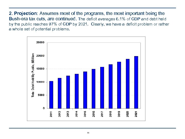 2. Projection: Assumes most of the programs, the most important being the Bush-era tax