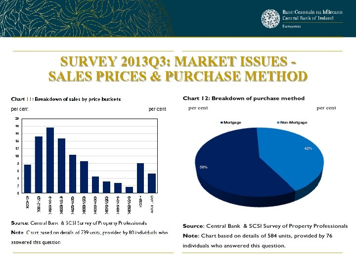 SURVEY 2013 Q 3: MARKET ISSUES SALES PRICES & PURCHASE METHOD