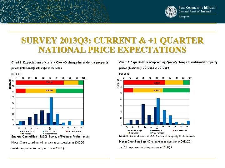 SURVEY 2013 Q 3: CURRENT & +1 QUARTER NATIONAL PRICE EXPECTATIONS