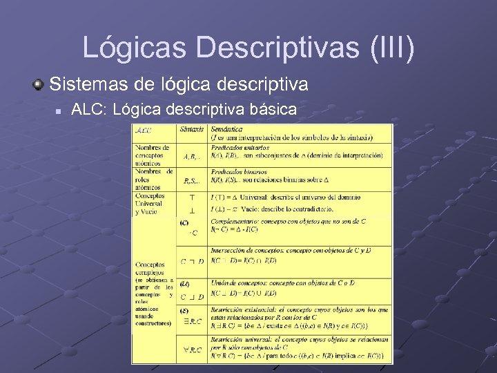 Lógicas Descriptivas (III) Sistemas de lógica descriptiva n ALC: Lógica descriptiva básica