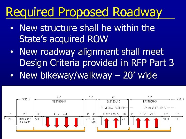 Required Proposed Roadway • New structure shall be within the State's acquired ROW •