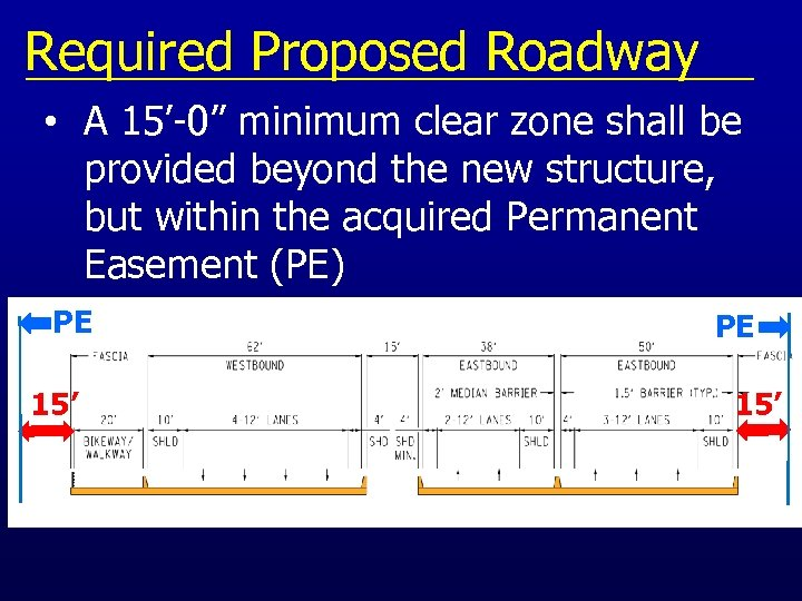 "Required Proposed Roadway • A 15'-0"" minimum clear zone shall be provided beyond the"