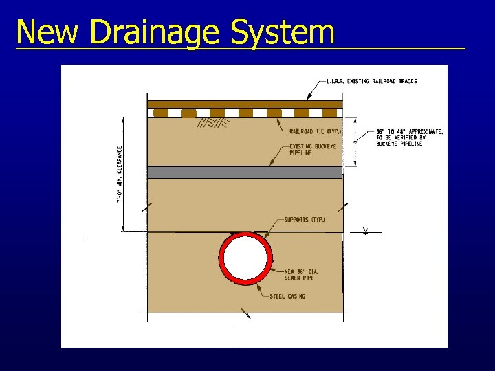 New Drainage System