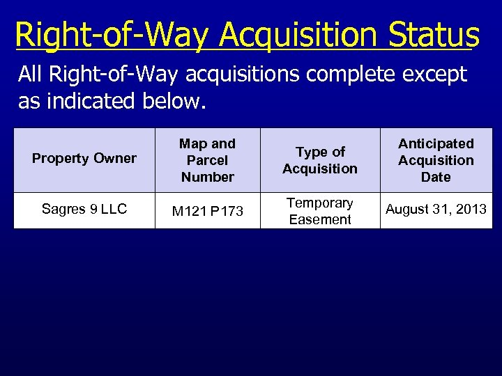Right-of-Way Acquisition Status All Right-of-Way acquisitions complete except as indicated below. Map and Anticipated