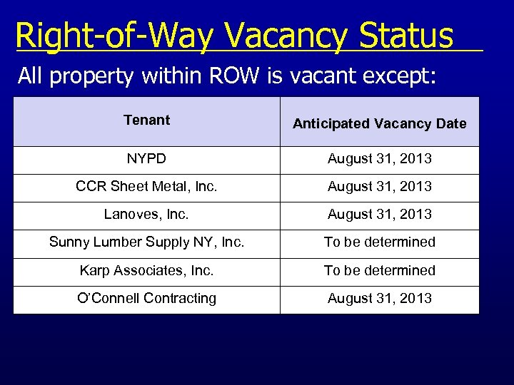 Right-of-Way Vacancy Status All property within ROW is vacant except: Tenant Anticipated Vacancy Date