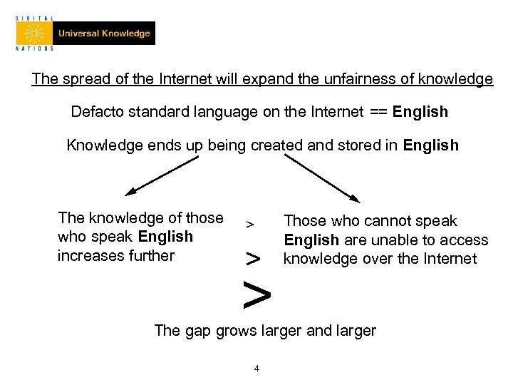 The spread of the Internet will expand the unfairness of knowledge Defacto standard language