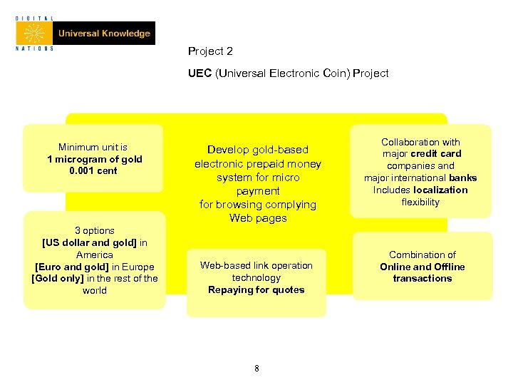 Project 2 UEC (Universal Electronic Coin) Project Minimum unit is 1 microgram of gold