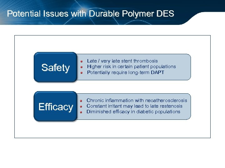 Potential Issues with Durable Polymer DES Safety Efficacy Late / very late stent thrombosis