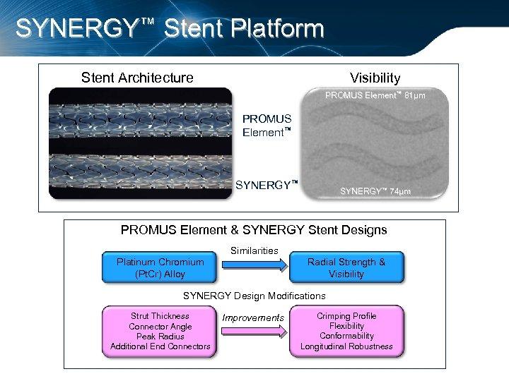 SYNERGY™ Stent Platform Stent Architecture Visibility PROMUS Element™ 81µm PROMUS Element™ SYNERGY™ 74µm PROMUS