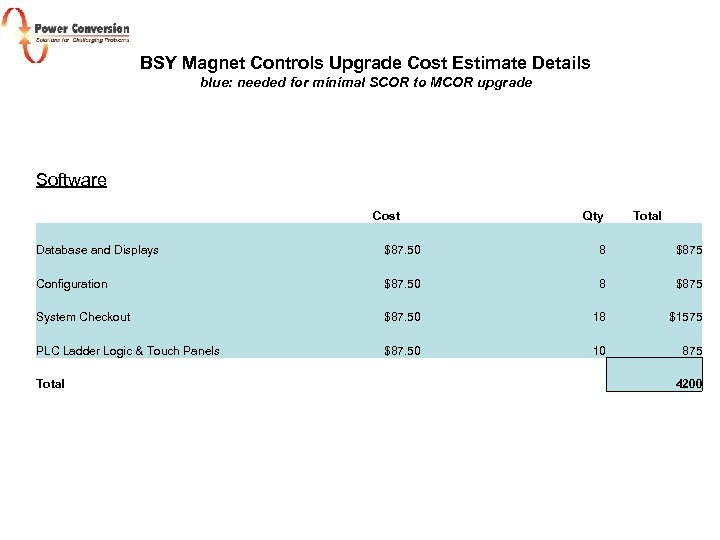 BSY Magnet Controls Upgrade Cost Estimate Details blue: needed for minimal SCOR to MCOR
