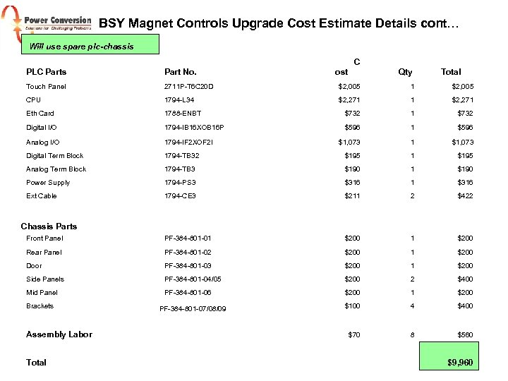 BSY Magnet Controls Upgrade Cost Estimate Details cont… Will use spare plc-chassis C PLC