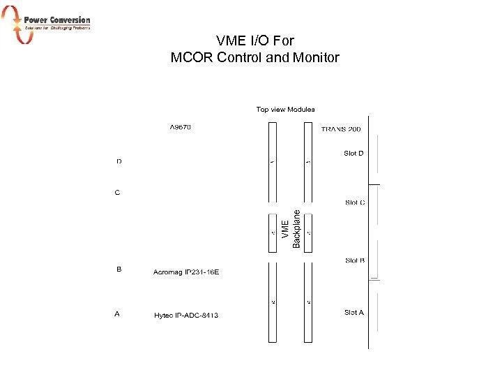 VME I/O For MCOR Control and Monitor