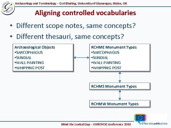 Archaeology and Terminology – Ceri Binding, University of Glamorgan, Wales, UK Aligning controlled vocabularies