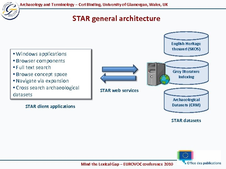 Archaeology and Terminology – Ceri Binding, University of Glamorgan, Wales, UK STAR general architecture