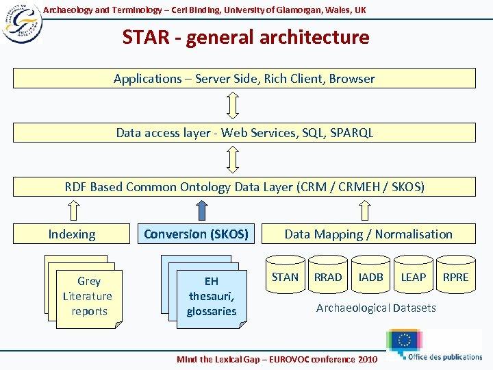 Archaeology and Terminology – Ceri Binding, University of Glamorgan, Wales, UK STAR - general