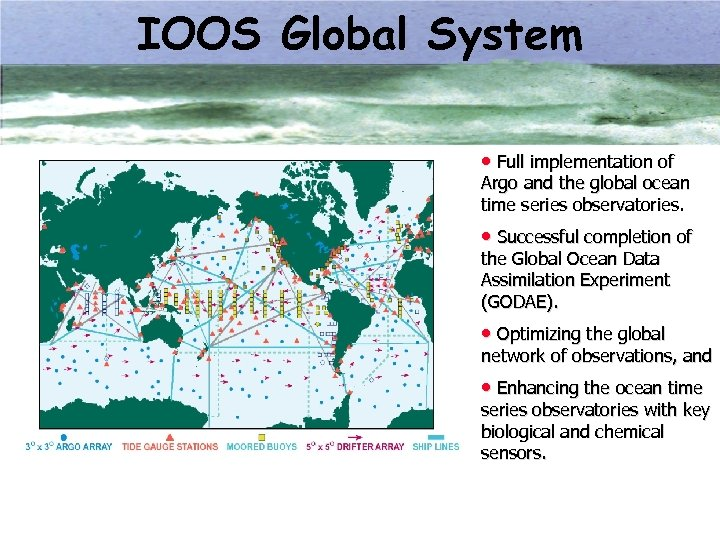 IOOS Global System • Full implementation of Argo and the global ocean time series