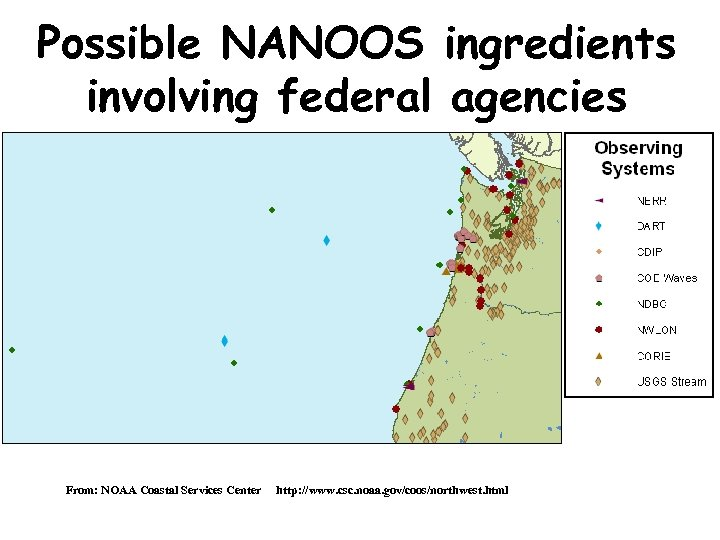 Possible NANOOS ingredients involving federal agencies From: NOAA Coastal Services Center http: //www. csc.