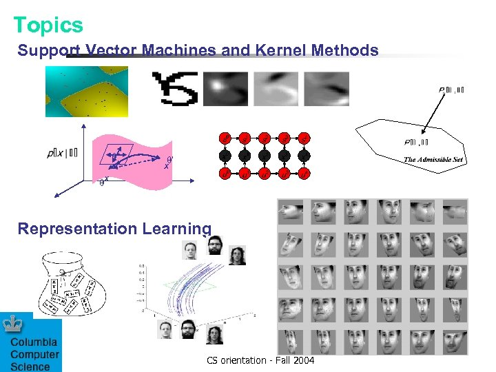 Topics Support Vector Machines and Kernel Methods q* x q' x qx Representation Learning