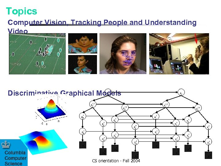Topics Computer Vision, Tracking People and Understanding Video Discriminative Graphical Models CS orientation -