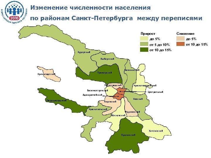 Изменение численности населения по районам Санкт-Петербурга между переписями Прирост Снижение до 5% от 5