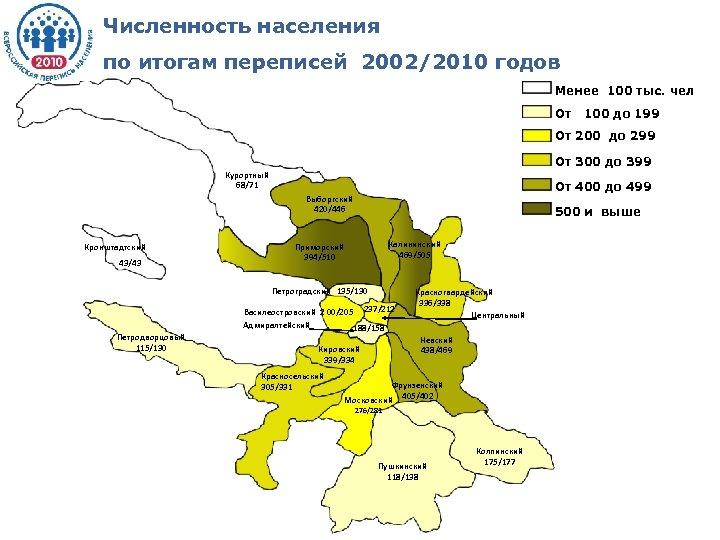 Численность населения по итогам переписей 2002/2010 годов Менее 100 тыс. чел От 100 до