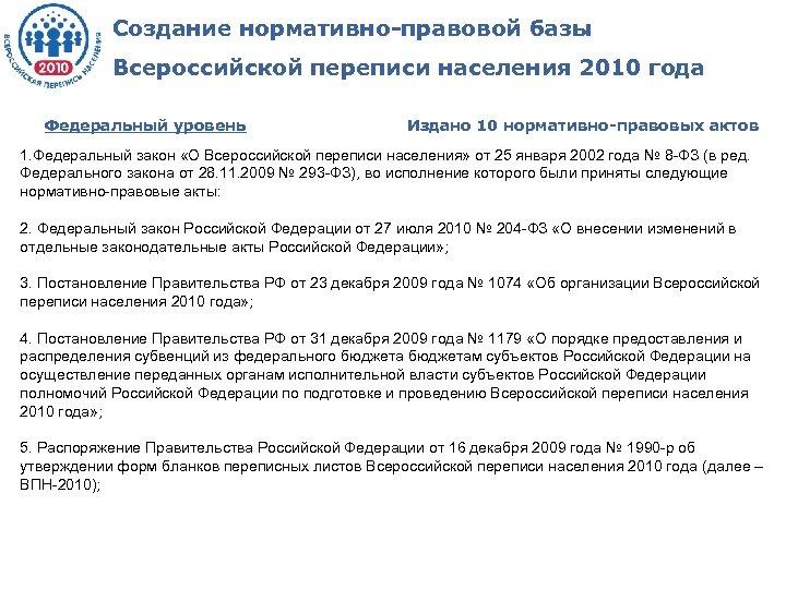 Создание нормативно-правовой базы Всероссийской переписи населения 2010 года Федеральный уровень Издано 10 нормативно-правовых актов