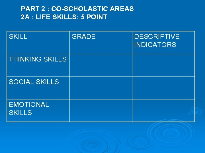 PART 2 : CO-SCHOLASTIC AREAS 2 A : LIFE SKILLS: 5 POINT SKILL THINKING