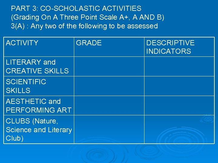 PART 3: CO-SCHOLASTIC ACTIVITIES (Grading On A Three Point Scale A+, A AND B)