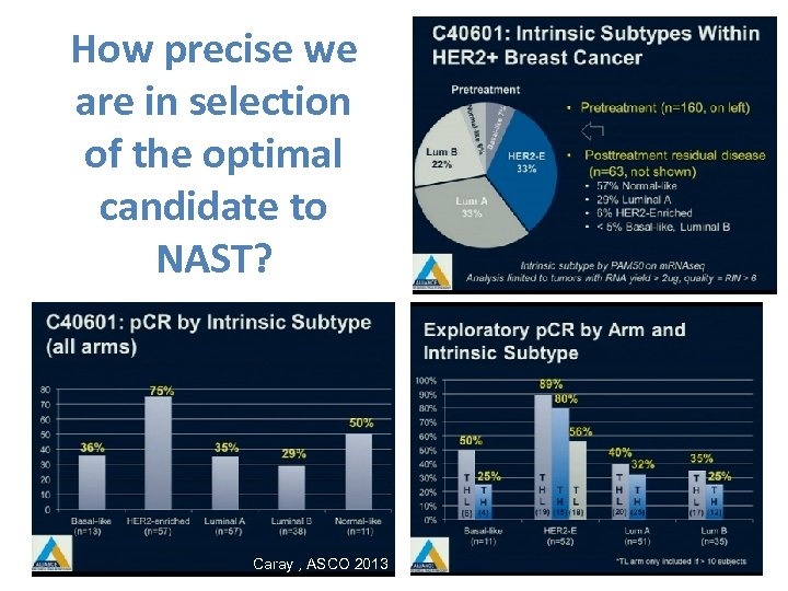 How precise we are in selection of the optimal candidate to NAST? Caray ,