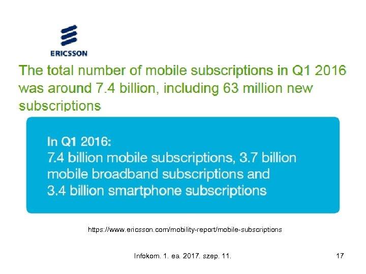 https: //www. ericsson. com/mobility-report/mobile-subscriptions Infokom. 1. ea. 2017. szep. 11. 17