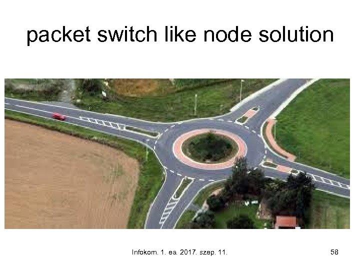 packet switch like node solution Infokom. 1. ea. 2017. szep. 11. 58