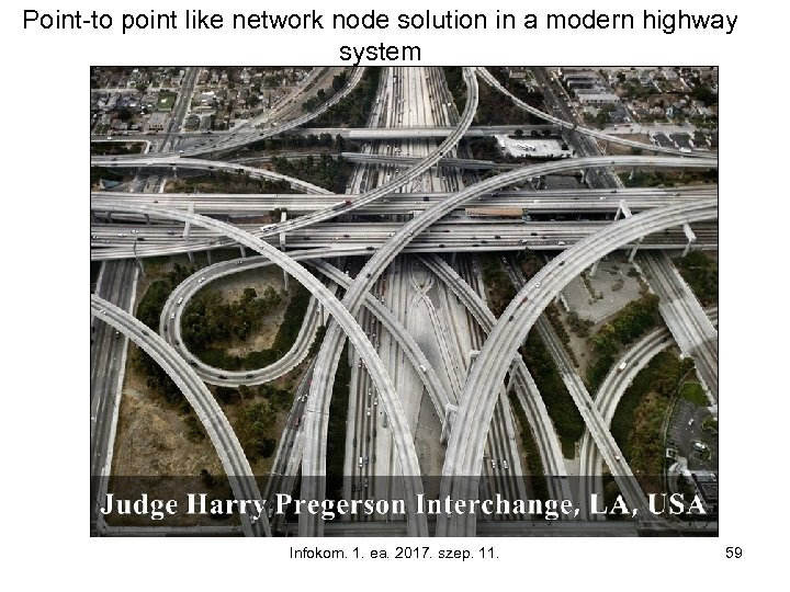 Point-to point like network node solution in a modern highway system Infokom. 1. ea.