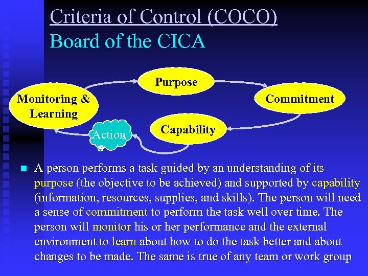 Criteria of Control (COCO) Board of the CICA Purpose Commitment Monitoring & Learning Action