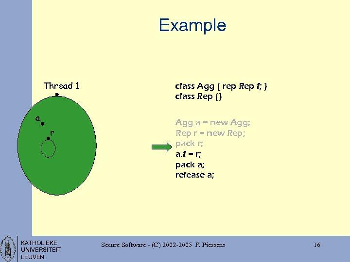 Example Thread 1 a r KATHOLIEKE UNIVERSITEIT LEUVEN class Agg { rep Rep f;