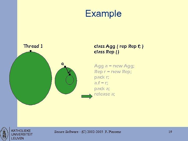 Example Thread 1 class Agg { rep Rep f; } class Rep {} a