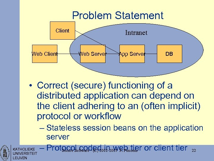 Problem Statement Client Web Client Intranet Web Server App Server DB • Correct (secure)