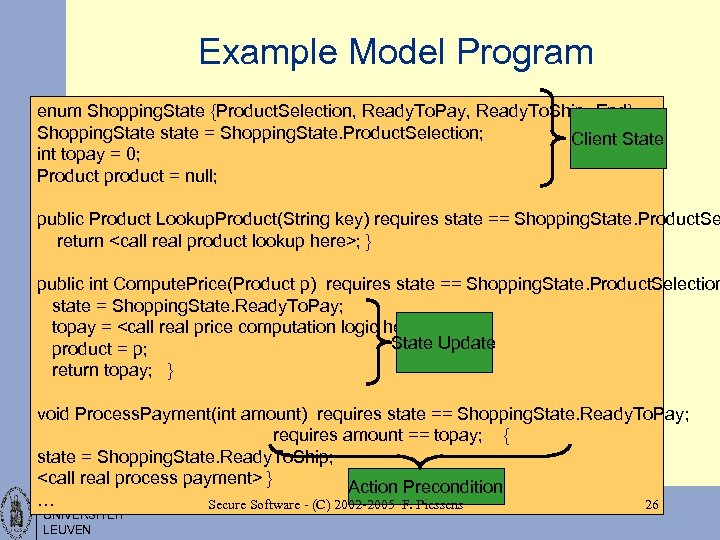 Example Model Program enum Shopping. State {Product. Selection, Ready. To. Pay, Ready. To. Ship,