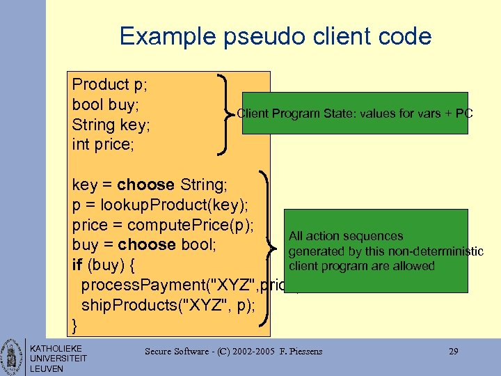 Example pseudo client code Product p; bool buy; String key; int price; Client Program